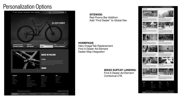 personalization campaign with specialized