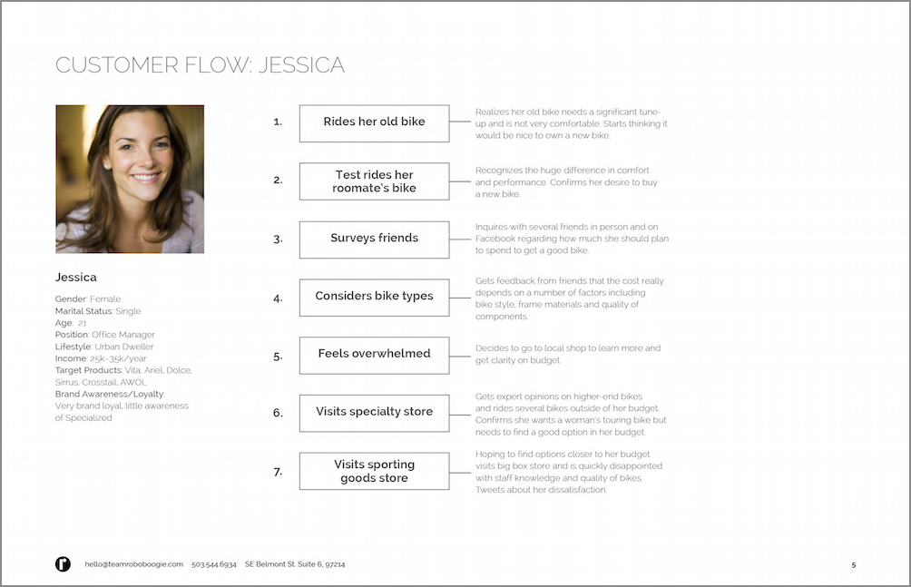 Customer Flow for Jessica