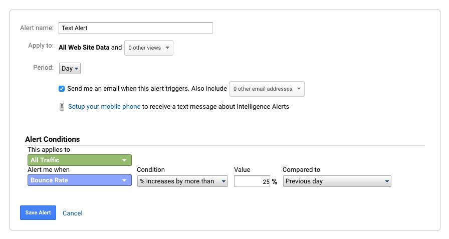 Test Alerts in Google Analytics